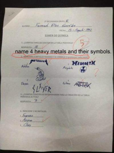 Heavy metal explained by schoolkids
