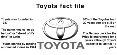 2 Toyota Fact File